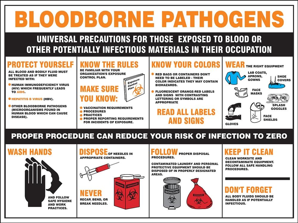 Bloodborne Pathogens Procedure Statement - mc3.edu